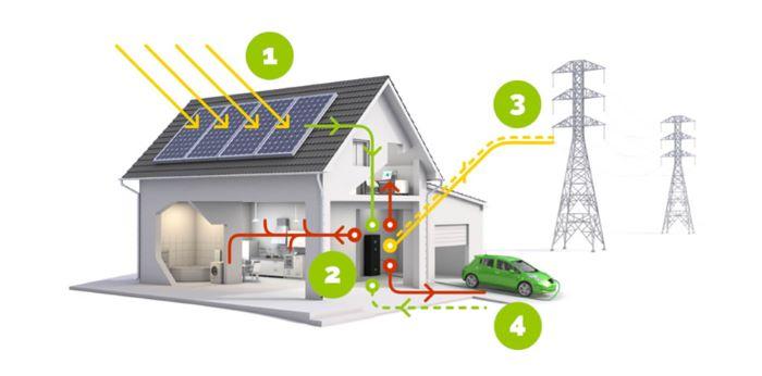 enerji depolama sektörü